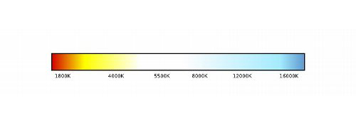 The color temperature of the light source