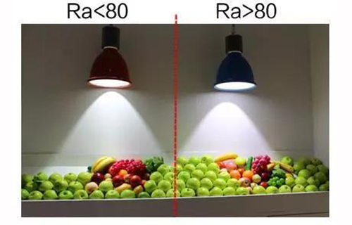 Color rendering of light source
